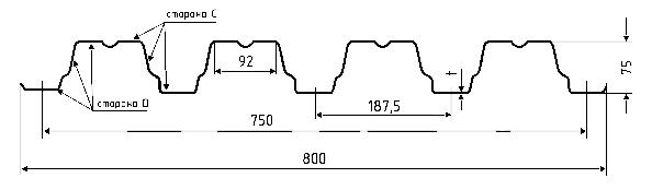 Н 75 – несущий профилированный лист