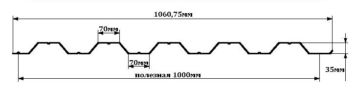 НС 35 – несуще-стеновой профилированный лист